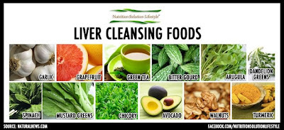 How To Treat Liver Problems Naturally