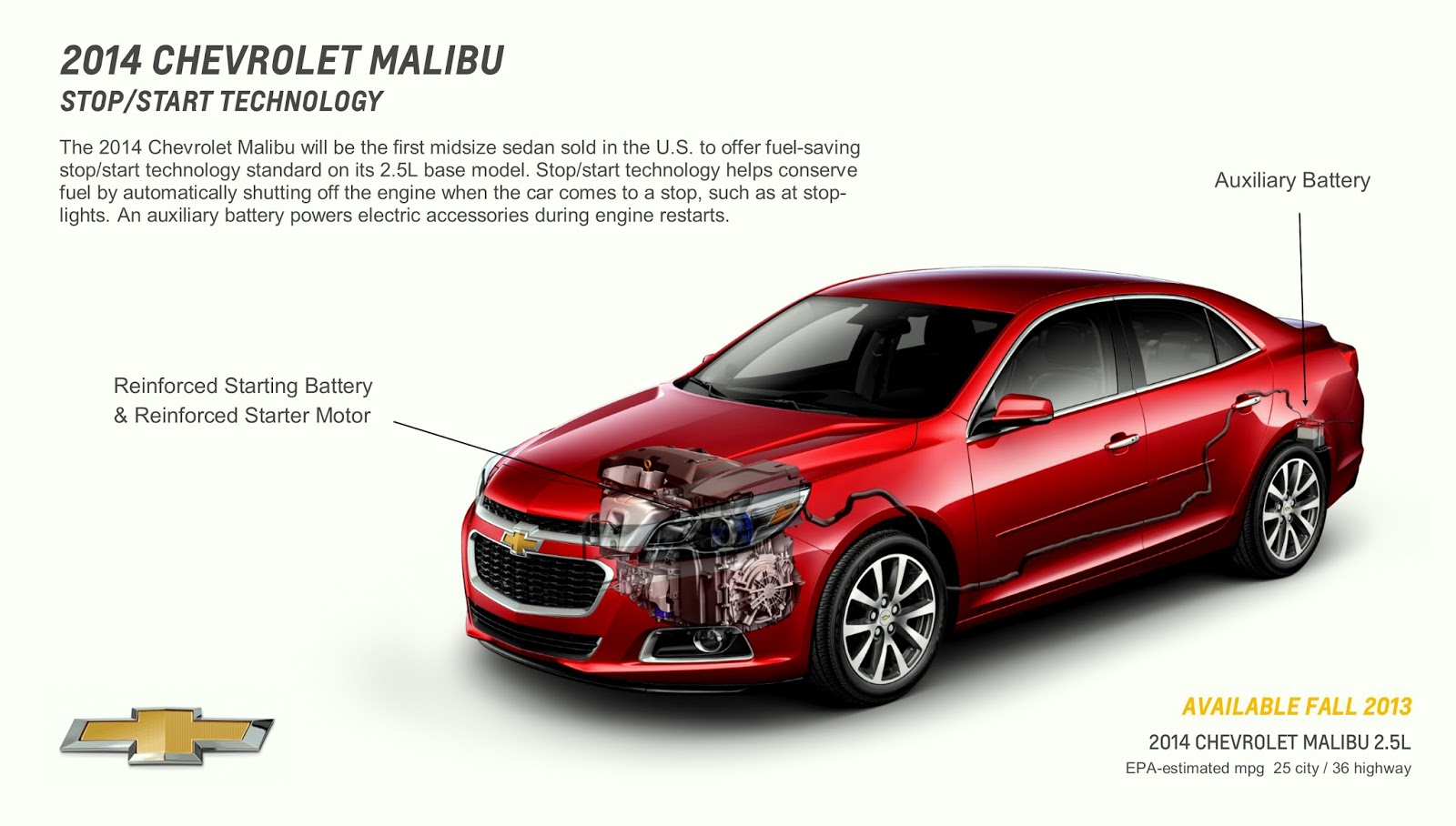 where is the gas cap on a 2014 malibu autos post. Black Bedroom Furniture Sets. Home Design Ideas