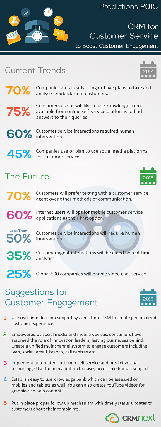CRM for Customer Service Predictions 2015