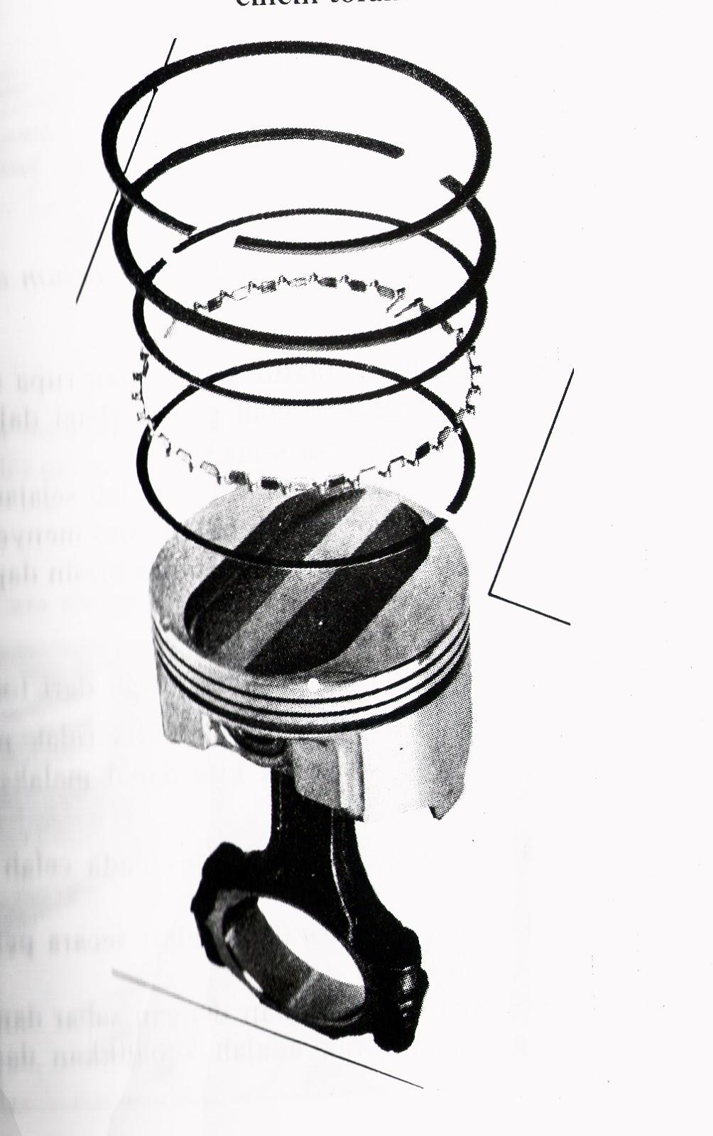 otomotif: cara memasang kelengkapan piston di dalam silinder motor