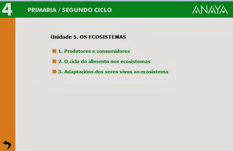 http://centros.edu.xunta.es/ceipcampolongo/intraweb/Recunchos/4/Conhecemento_do_medio/Anaya/datos/03rdi/ud05/unidad05.htm