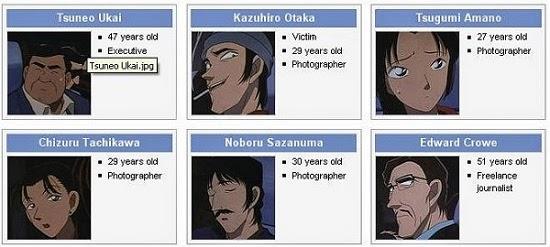 Karakter Shinichi Kudo and the Kyoto Shinsengumi Murder Case Animasi