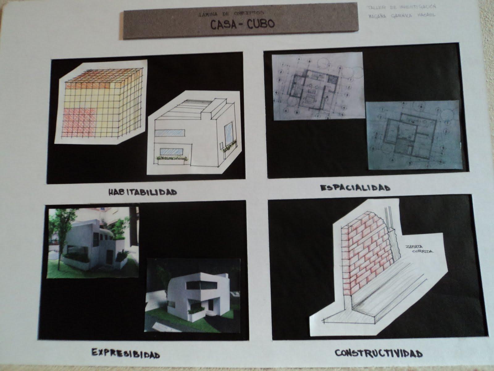 Taller de arquitectura ram n marcos noriega l minas de for El concepto de arquitectura