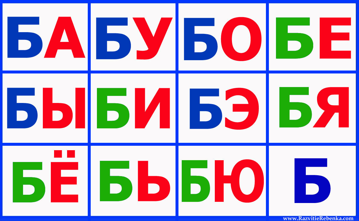 Конспект урока обучения грамоте: Буквы мягкий 97