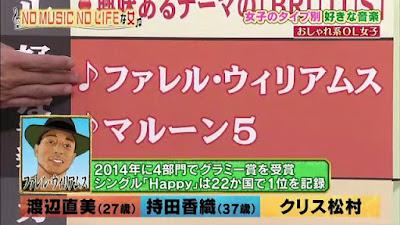 ファレル・ウィリアムス Happy グラミー賞
