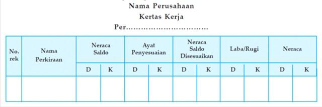 Cara Menyusun Kertas kerja(WorkSheet) dalam Akuntasi