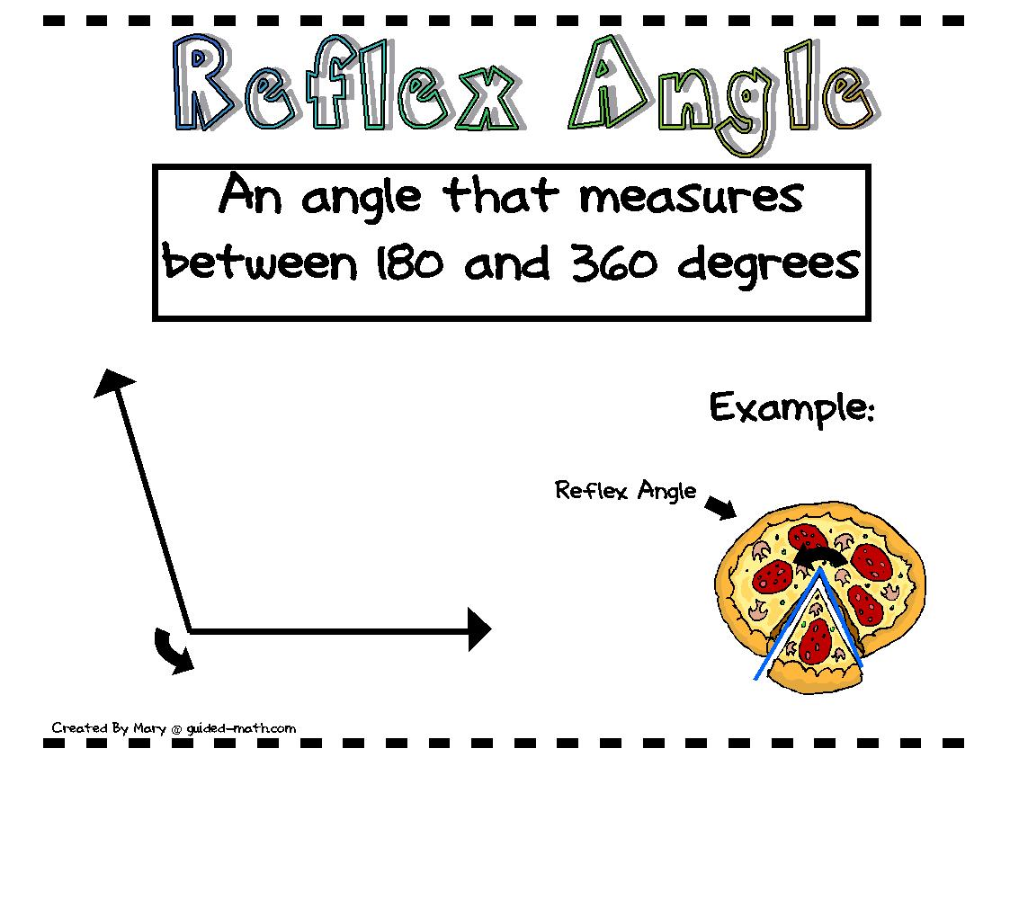 Reflex Math http://www.guided-math.com/2011/11/angle-posters.html