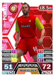 Drew Powell Melchester Rovers 2013/14 Match Attax