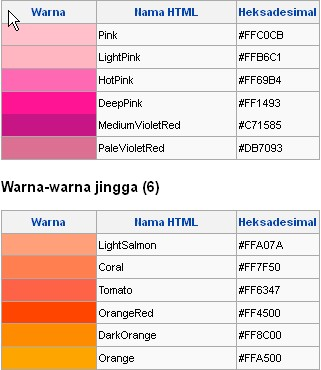 Kode Warna Pada Blog dan Web, Variasi Teks Berkedip