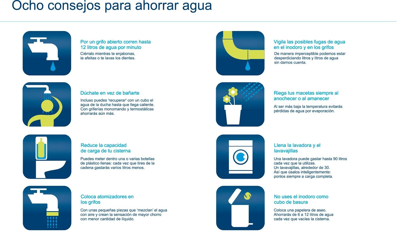 Maestro plomero puerto rico for Maneras para ahorrar agua