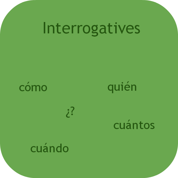 Learn easy Spanish interrogatives. Visit www.soeasyspanish.com