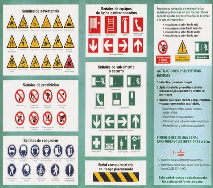Manual de higiene y seguridad for Cocina internacional pdf