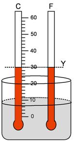 Fisikawan Hijau Ujian Nasional Fisika Smp Mts Tahun 2014 No 1 10