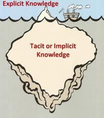 Pengetahuan Tacit VS Pengetahuan Eksplisit