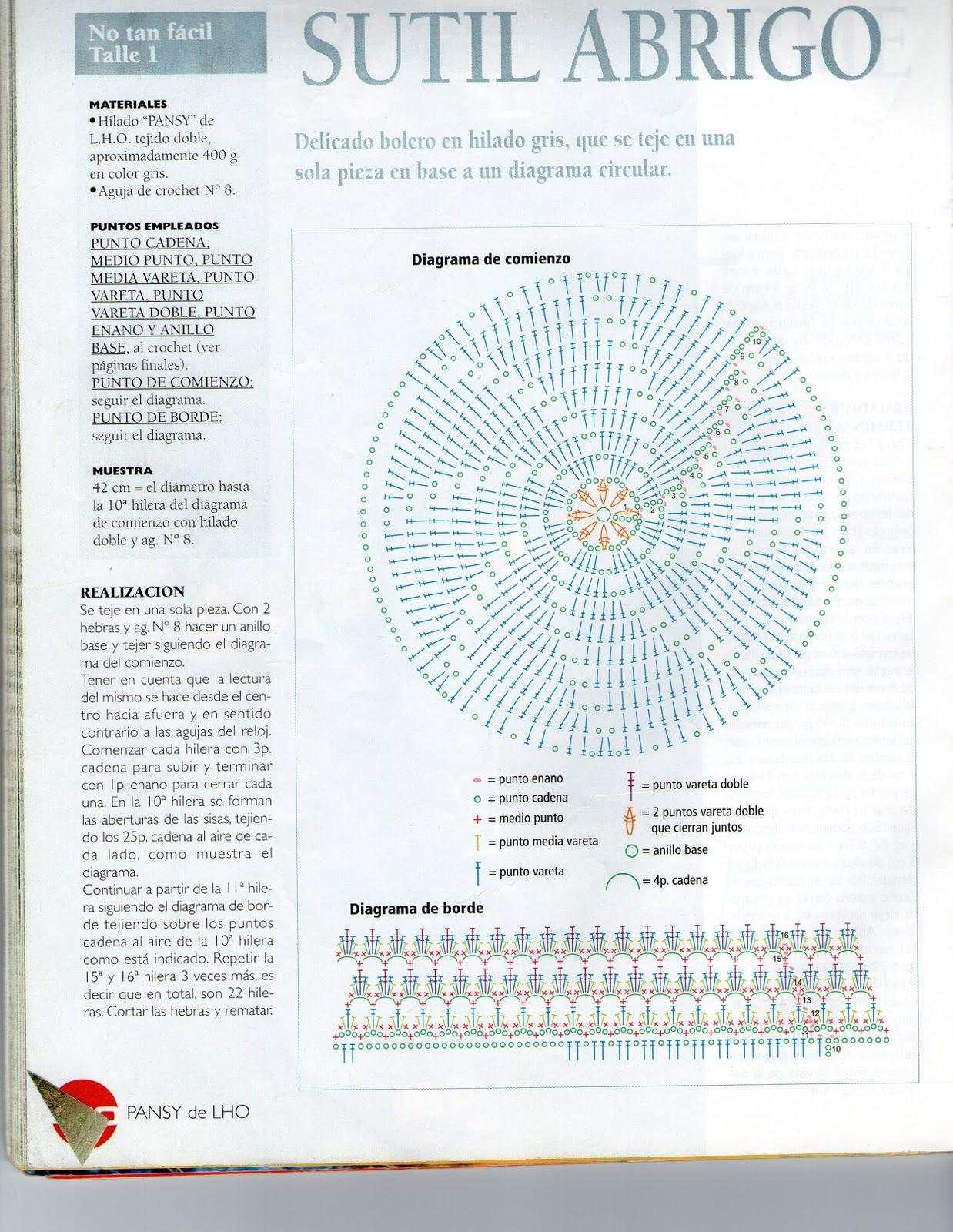 Atractivo Patrón Chaleco Crochet Circular Molde - Manta de Tejer ...
