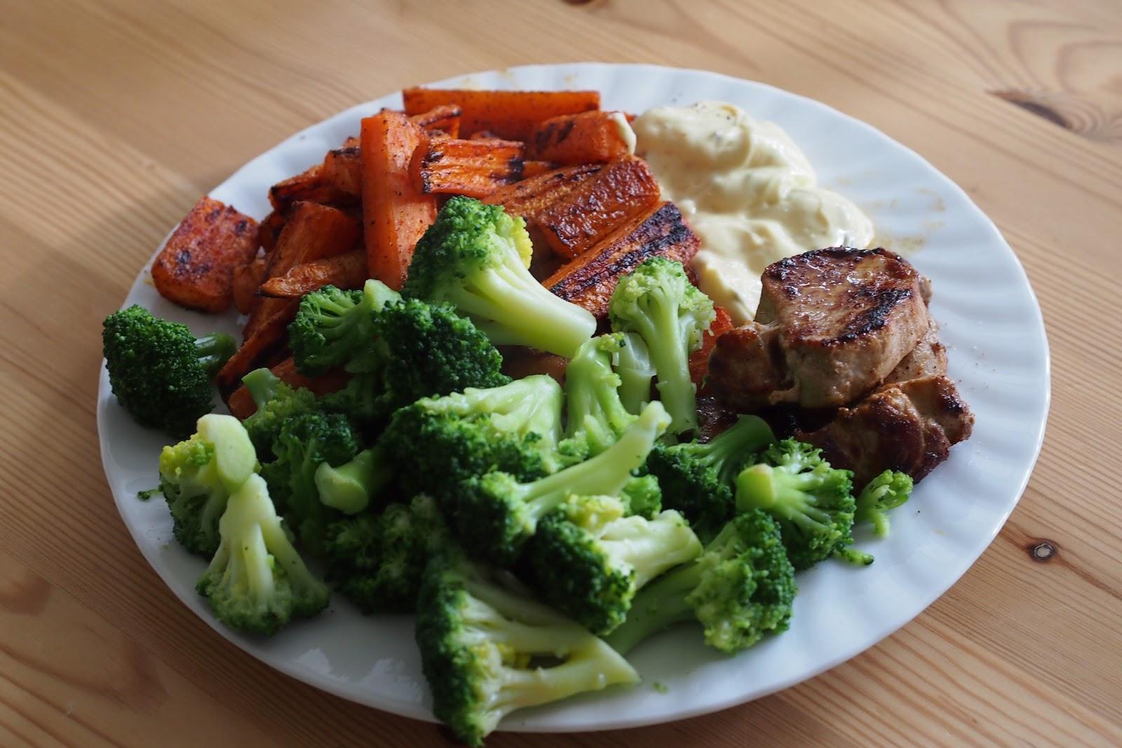 kalorier i kött