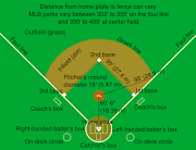 . not hit (strike out). If the team that threw the three members of the .