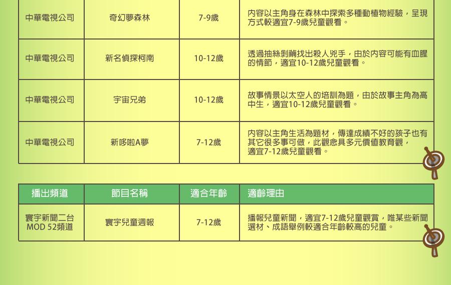 v02 1 22 - 評選制度