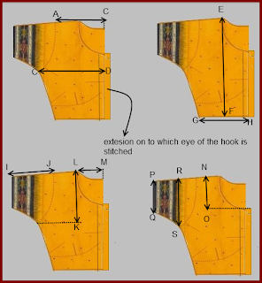 Method of taking measurements from a blouse