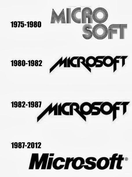 Evolução da marca Microsoft desde 1975 até os dias atuais.