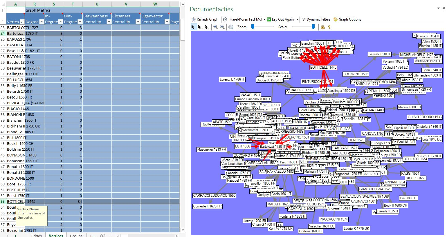 From spreadsheet to network analysis of art historical data part iv fig2 example of a workbook vertices with the graphic metrics columns and the graph pane click to enlarge ccuart Image collections