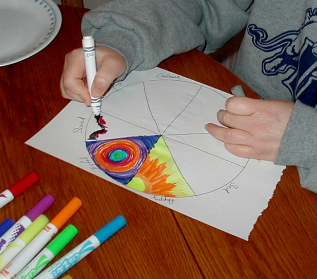 Art Therapy Sharing Directives Emotions Color Wheel