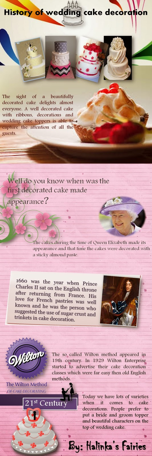 History Of Cake Decorating : Handmade Bride and Groom Wedding Cake Toppers UK