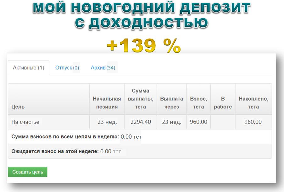 азино777 выплаты