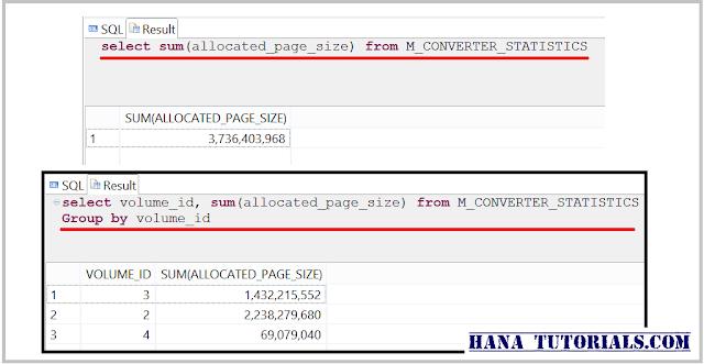 HANA Backup size estimate.