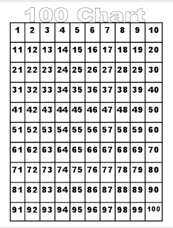 Free PDF, hundreds chart, free printable