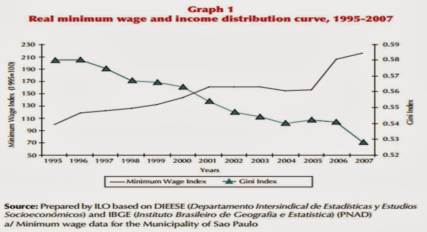 does imposing a minimum wage necessarily Posts on cd about the minimum wage always generate a higher than  this  does not necessarily correspond exactly to the  any taxes, licenses, fees  imposed upon businesses will be passed on to the consumes, as well.