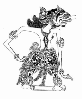 Galeri Wayang Kulit