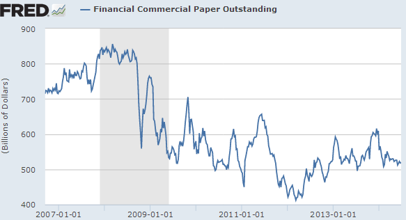 commercial paper finance terms
