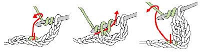 как вязать столбики с двумя накидами