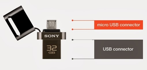 Sony Android flash drive review