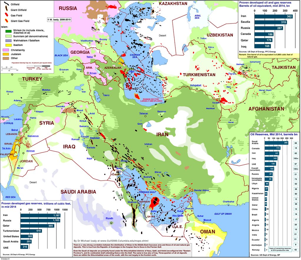Middle East energy deposits in the context of its religious makeup