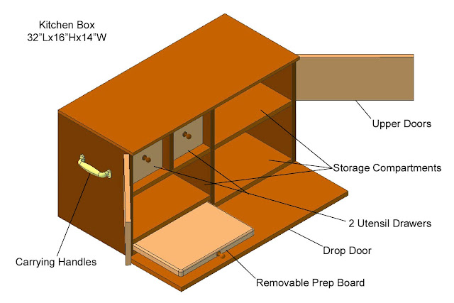 Designing for wood second design for camping kitchen box for Wooden camp kitchen designs