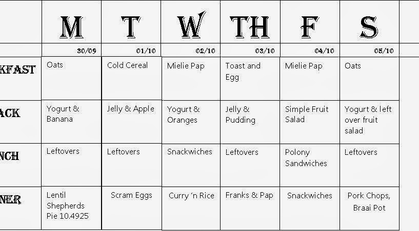 menu planning, calendar, weekly meal plans, budget meal planner