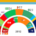 THE NETHERLANDS, January 2015. Peil.nl poll