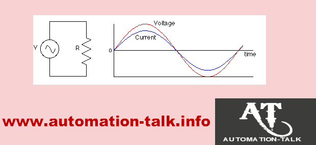 how to find voltage current and resistance in a circuit