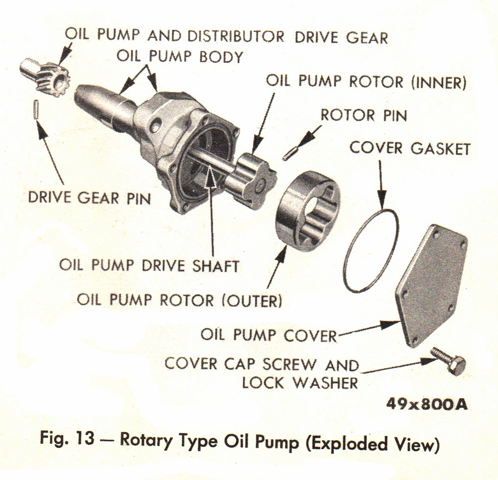 1952 Plymouth Cranbrook Wiring Diagram Crm Process Flow Chart 1953 1951 Mind Map Tools Free Download Rotary Type Oil Pump Fig