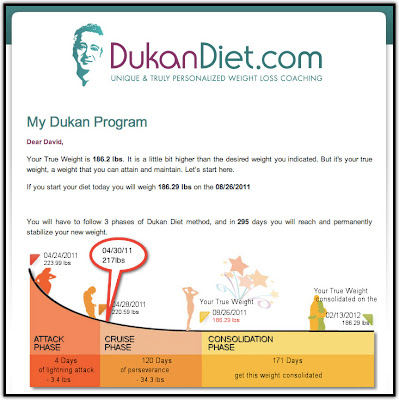 an instant weight-loss solution, but a steady and structured program ...