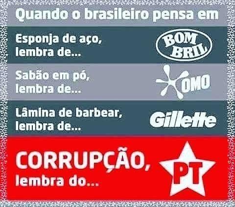 QUANDO BRASILEIRO PENSA EM: