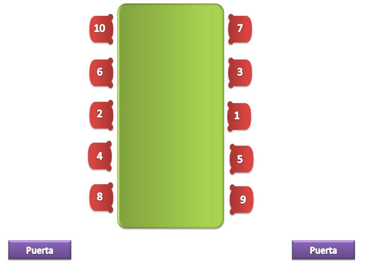 Mesa de centro rectangular car interior design - Tipos de mesas ...