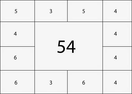 The Ashtakavarga of Mercury-Chart