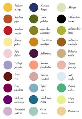 Dekoravimo spalvų paletė