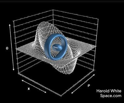 physics, NASA, space travel warp drive, light speed