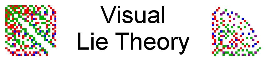 Visual Lie Theory