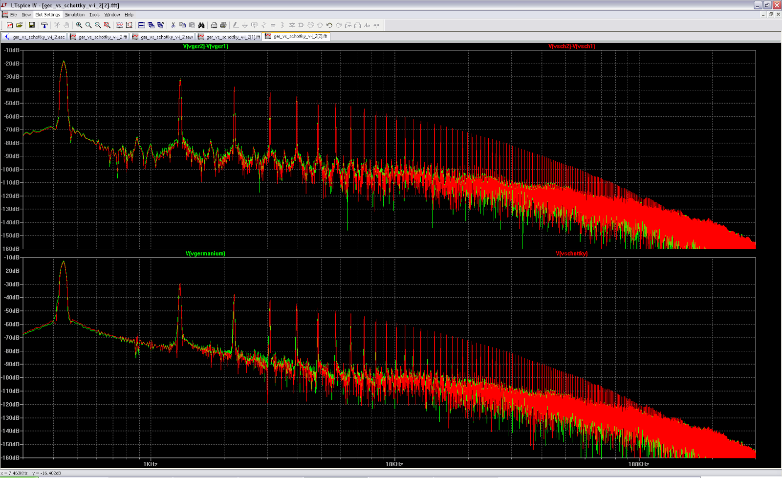 Rezzonics: Germanium diodes vs Schottky diodes for audio ...
