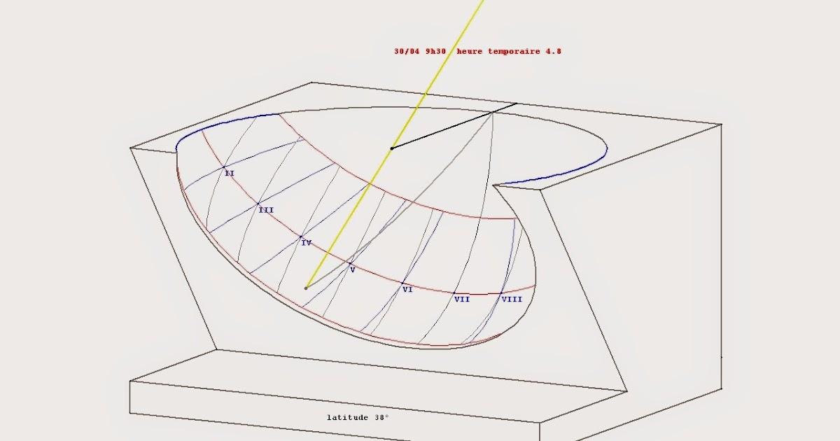 Astro alps l 39 nigme des heures in gales - A quelle heure le soleil se couche aujourd hui ...